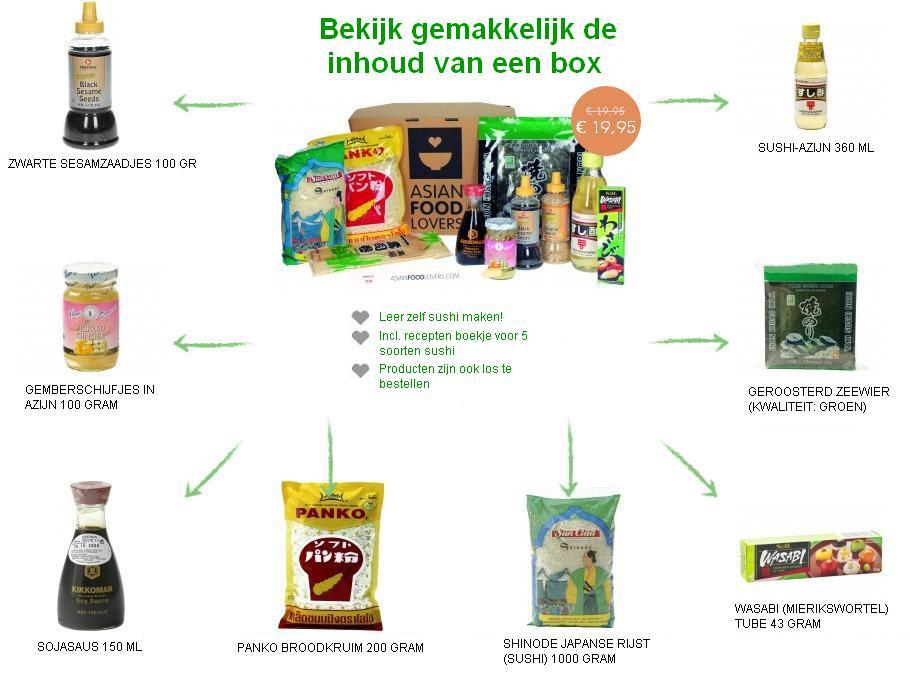 inhoud foodbox
